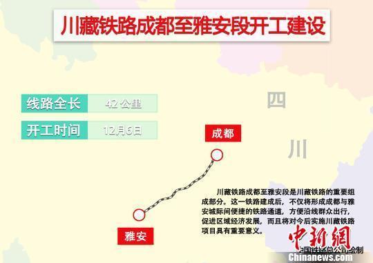 川藏铁路成都至雅安段开工建设