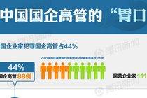 中国国企高管的胃口