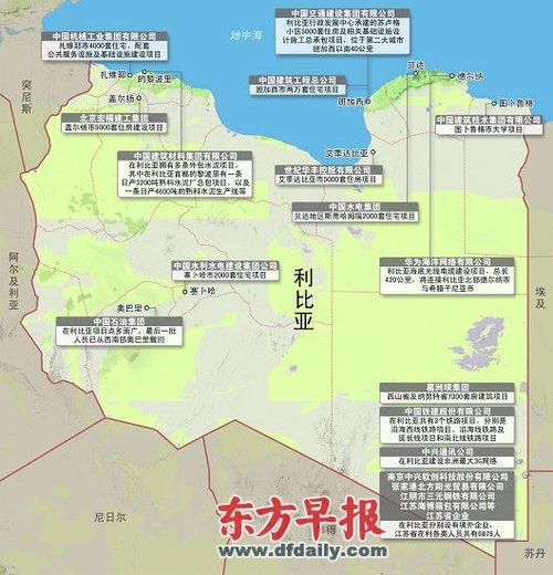 利比亚执政当局表示准备赔偿中国公司战乱损失