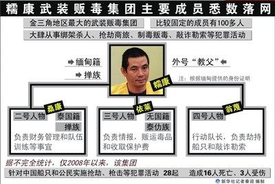 湄公河惨案涉案杀手称老大下令将中国船员杀光