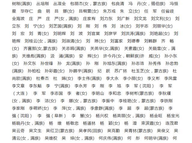 辽宁补选447名省第十二届人民代表大会代表