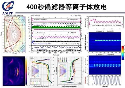 中国可控核聚变实验装置获突破 遥遥领先世界(图)