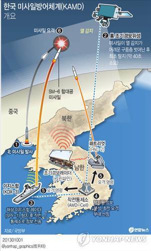 美国人的坏水:萨德入韩只为离间中韩关系