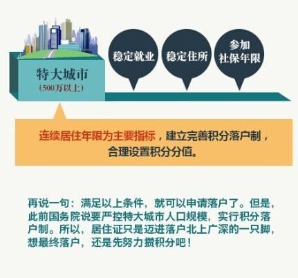 居住证持有人拟与户籍人口同享免费义务教育