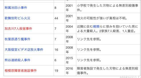 日本持刀杀人案或为近年最严重持刀行凶事件