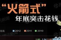 """""""火箭式""""年底突击花钱"""