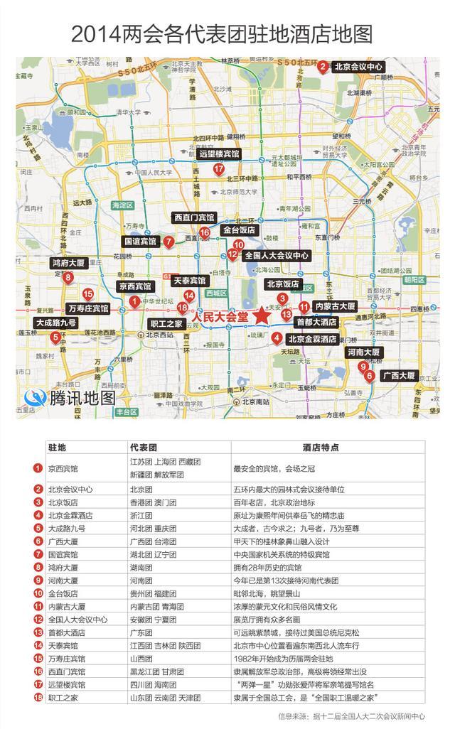 腾讯街景地图独家揭秘两会代表驻地宾馆室内景