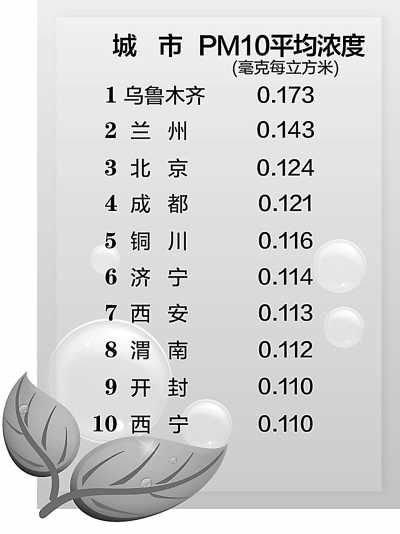 我国七大水系仅长江珠江水质良好 海河重度污染