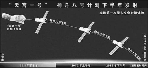 神舟飞船首任总师详解天宫一号交会对接任务