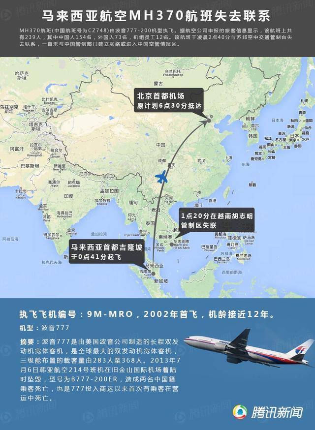 动态报道马来航班失联:在越南南部发现客机信号