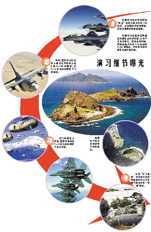 美日12月联合军演内容被曝光 目标直指钓鱼岛