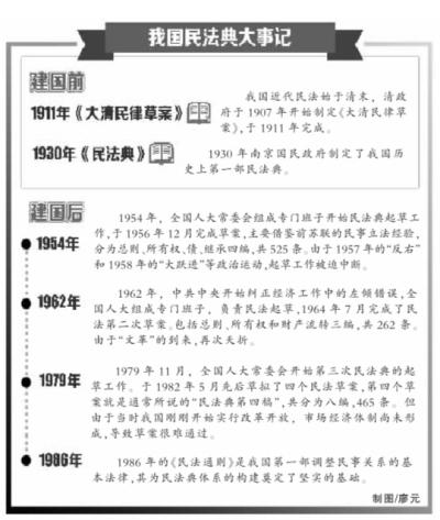 法学专家开8小时研讨会:建议器官移植写进民法
