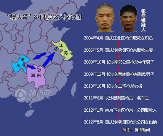 南京警方称早锁定周克华身份 怕打草惊蛇未公布