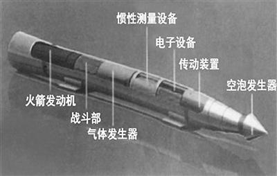 """超空泡:传统海战模式的""""踢馆人"""""""