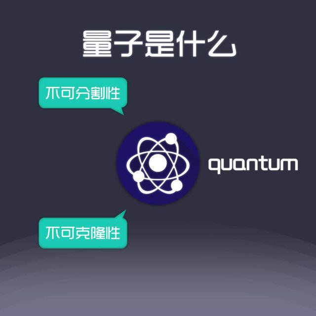 什么叫做量子通信?