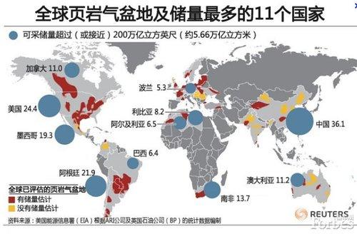 探矿权3年:页岩气向民资开闸 机构看好重庆
