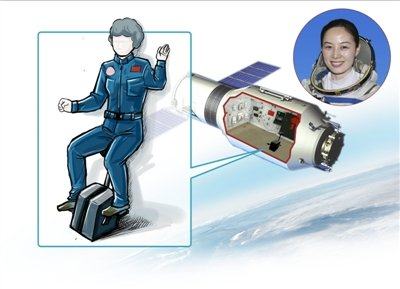 王亚平太空讲课将用自行车 演示回收飘浮的水