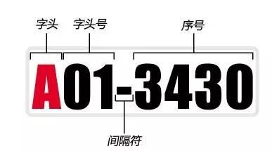 盘点历次阅兵车车牌:今年的最牛(图)