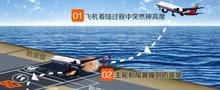 韩亚航空客机失事模拟图