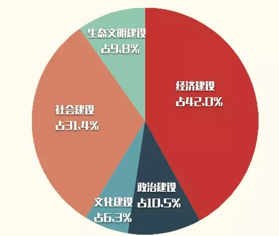 两会鲜知道|政协闭幕 收到提案5375件 立案4248件