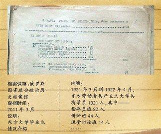 俄罗斯国家社会政治历史档案馆中东方大学档案