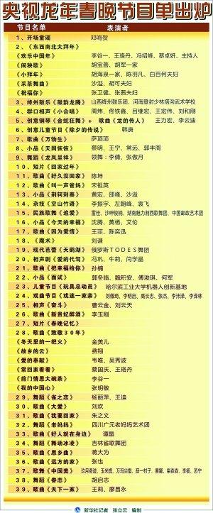 《白发亲娘》,《珊瑚颂》,《我爱你中国》,《山歌好比春江水》等歌曲.