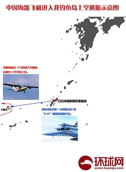中国飞机赴钓鱼岛日本军机拦截态势效果图