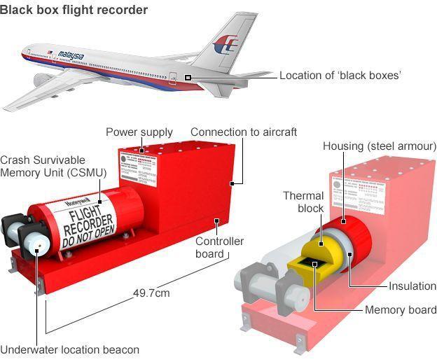马航MH370航班失事两周年:生命对科技的拷问