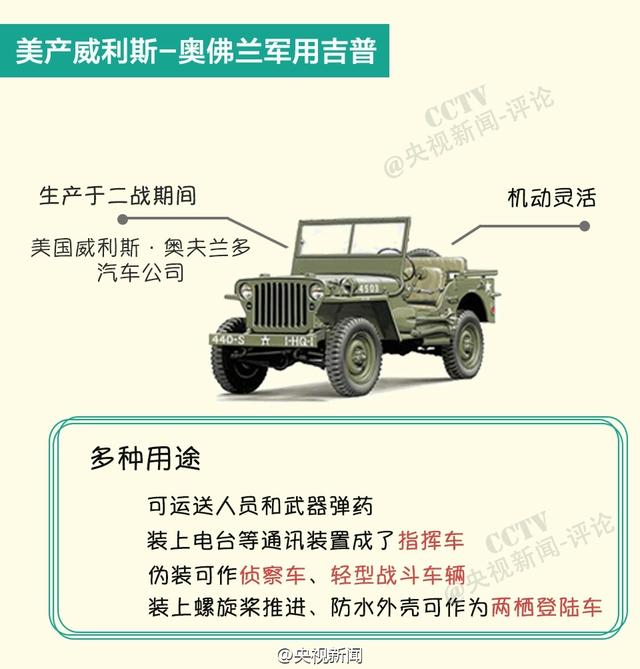 阅兵盘点:领导人阅兵都乘什么车