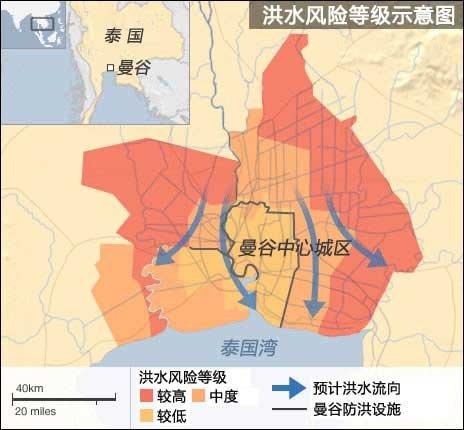 图:泰国洪灾风险等级示意图