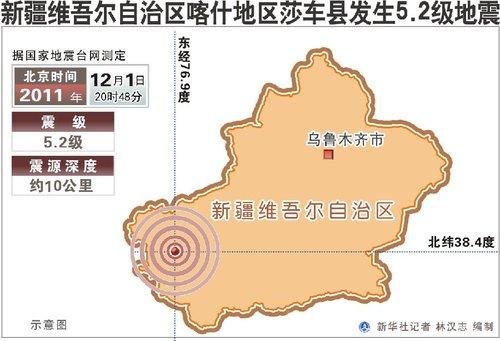 图表:新疆维吾尔自治区喀什地区莎车县发生5.图片