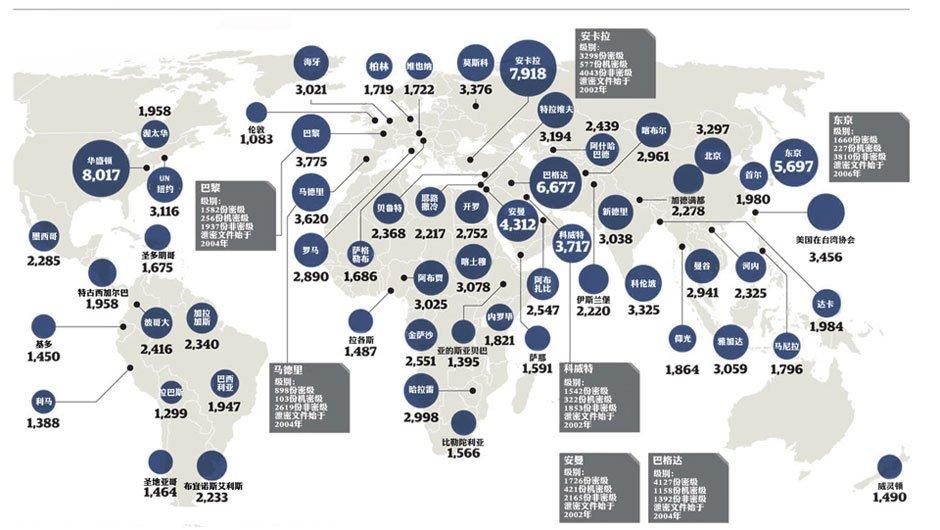 维基解密逾25万份泄露全球多国外交机密