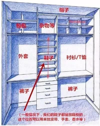 拒绝正儿八经的衣柜!让衣服尽情裸露在外