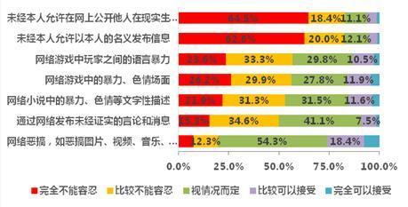 中国青年网:快播不是技术中立而是滥用