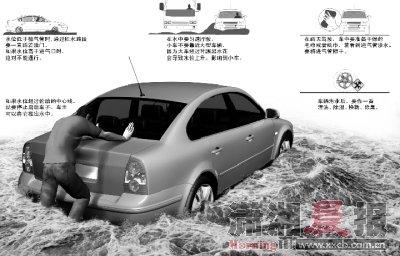 汽车水中打火致发动机损坏 保险公司不予理赔