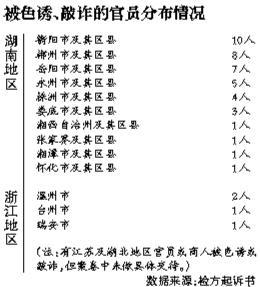 """湖南版""""雷政富案""""庭审 55人被色诱涉及四省份"""