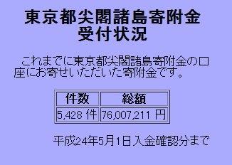 石垣市將與東京都合買釣魚島 已募得超3億日元