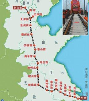 京沪高铁路线