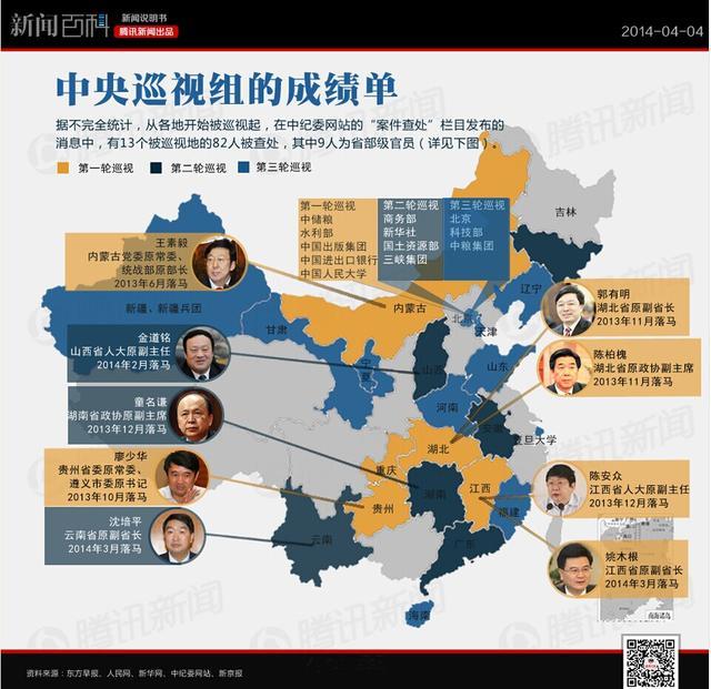 腾讯新闻-新闻百科制图