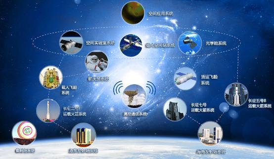 深度解读:神舟十一号主要任务与技术革新