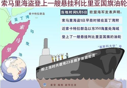 俄特种部队从海盗手中闪电抢回中国原油(图)