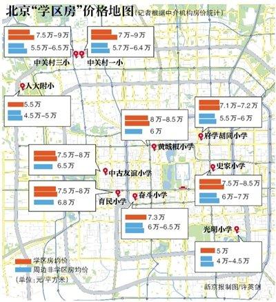 北京学区房只涨不跌:80年代旧房20年价翻30倍