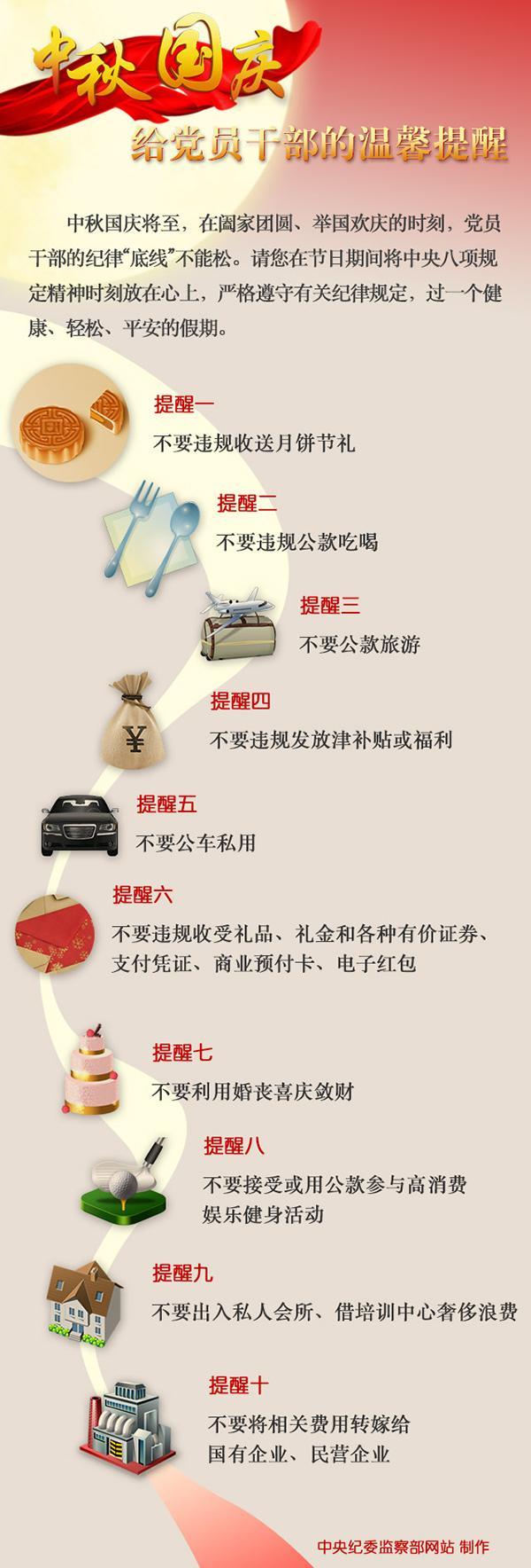 中纪委双节发提醒:不要出入私人会所和公款旅游