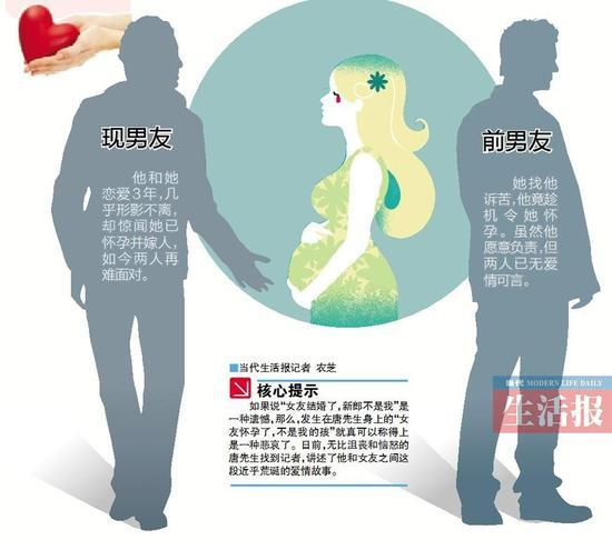 为求证自己能否生育 女子出轨与前男友发生关系
