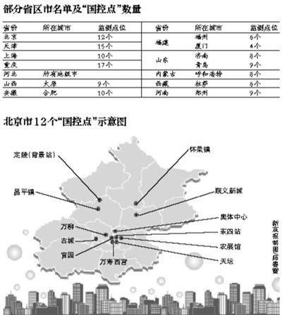 全国74个城市在12月底前公布PM2.5监测结果