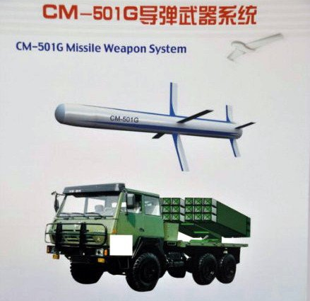 CM501G