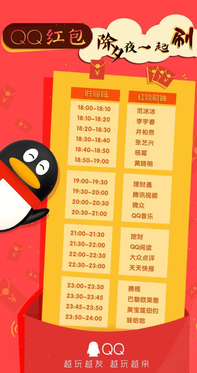 除夕夜6点开始,QQ红包时间表曝光!