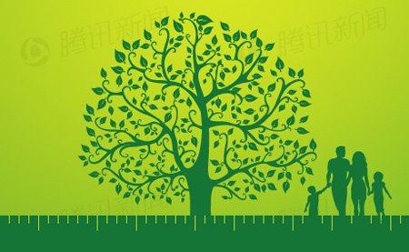 十年教育成本:孩子成家庭不可承受之重