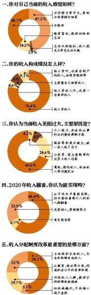北京父亲给儿子的信:2020年咱家收入不止翻番