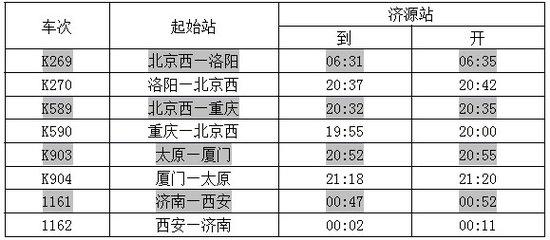 """""""愚公故里 魅力济源""""全国摄影大展征稿启事"""